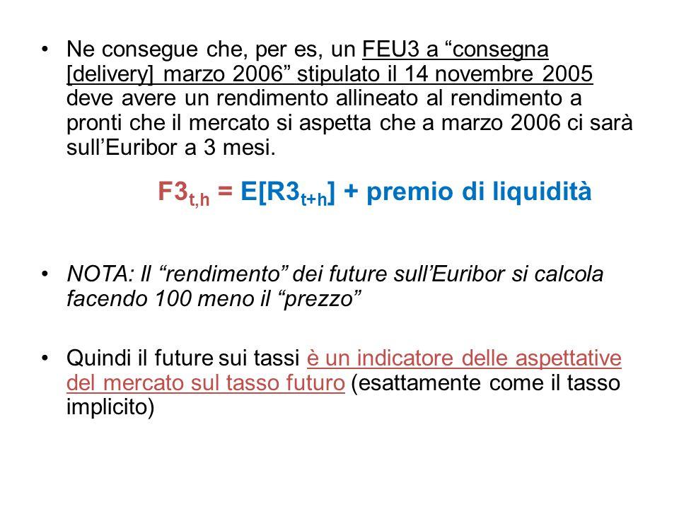 F3t,h = E[R3t+h] + premio di liquidità